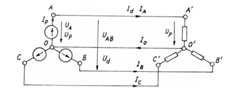mắc mạch 3 pha hình sao