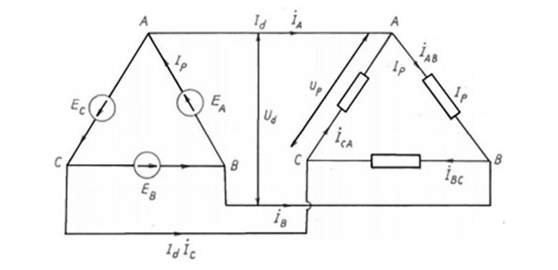 mắc mạch 3 pha hình tam giác