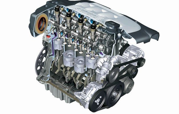 Động cơ đốt trong sử dụng trong ô tô