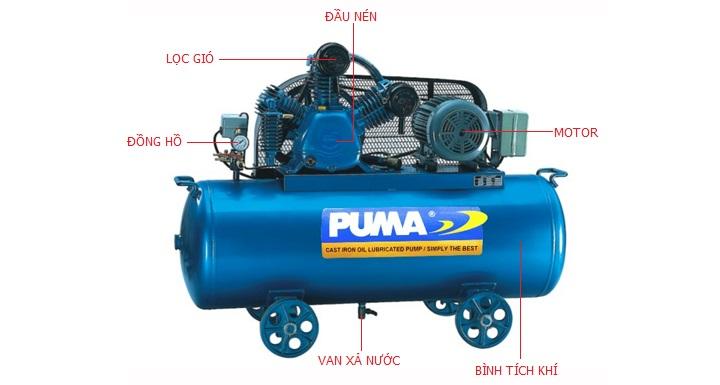 Các bộ phận chính của máy nén khí piston